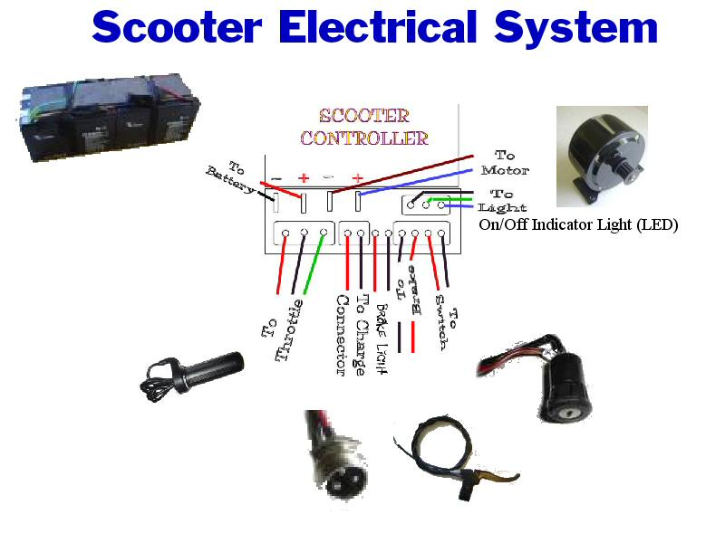 e scooter wiring diagram 24v e scooter wiring diagram wiring diagrams rh parsplus co Boreem Scooter Manual boreem tankman gas scooter wiring diagram